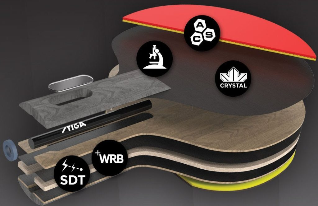 stiga evolution components